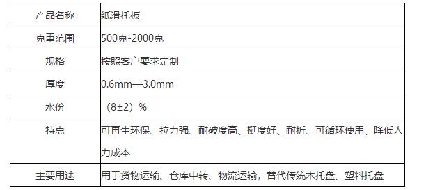 江苏生产厂家圆角四边槽邦长宽口单卡滑托板出口包装